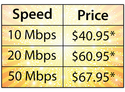 Packerland Broadband Internet Pricing